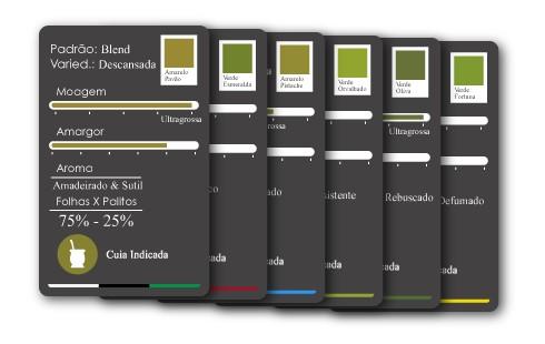 Diferentes exemplos de classificação de erva-mate para diferentes marcas e estilos de erva-mate