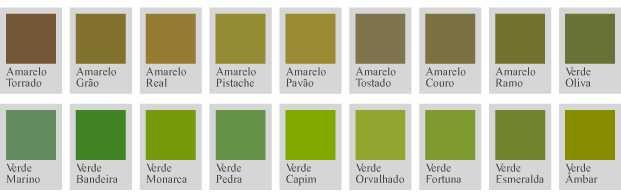 Escala de coloração de erva-mate.